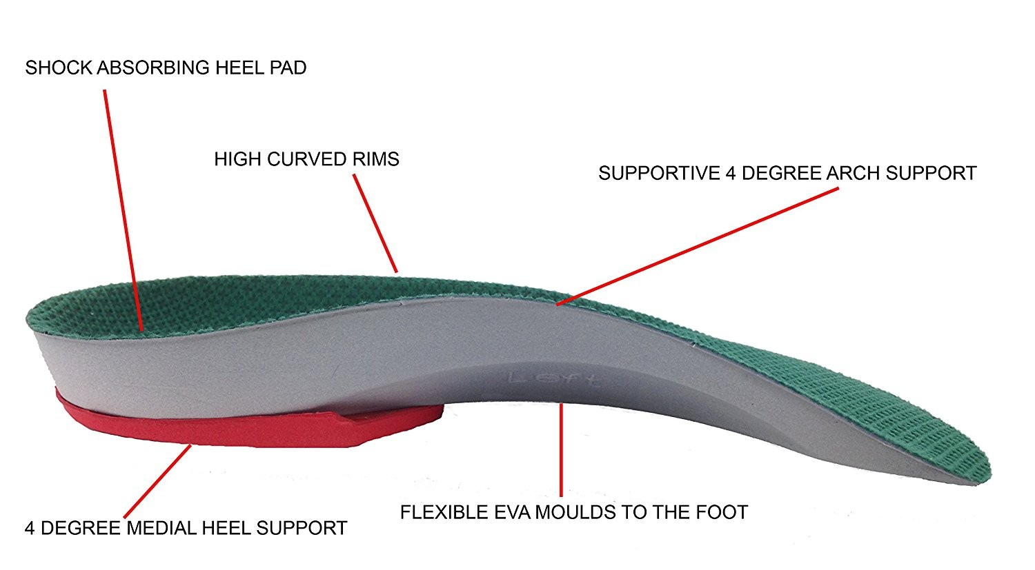 Ultimate Heel Pain Orthotics Dr Foot Pro Insoles with 4 Degree Medial Wedge and 4 Degree Forefoot Lateral Wedge
